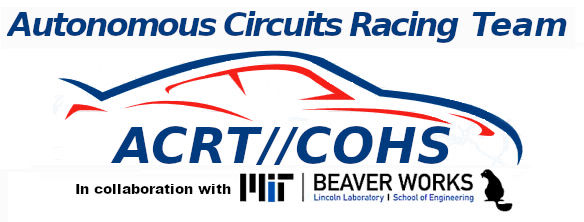 Autonomous Circuit Racing Team An MIT Beaver Works Collaboration